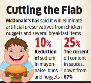 McDonald's goes on a healthy diet, reduces sodium in its mayonnaise and fries