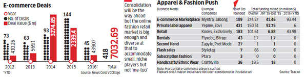 What the Jabong sale to Flipkart means for the 800-odd smaller online fashion retailers