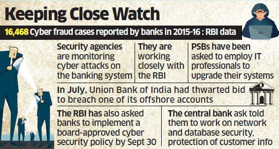 Finance ministry asks state-run banks to strengthen IT systems against cyber threats