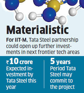 Tata Steel looking at sponsoring research by IIT Madras scientists into graphene