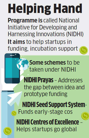 Department of Science and Technology launches Rs 100 crore programme to support startups