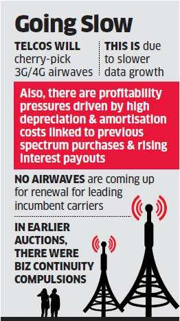 Biggest spectrum sale coming soon, rational bidding  expected from Bharti Airtel, Vodafone, Idea Cellular