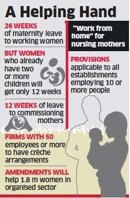 Rajya Sabha passes Bill to raise maternity leave to 26 weeks