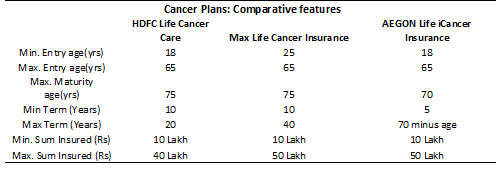 How to choose a cancer insurance plan