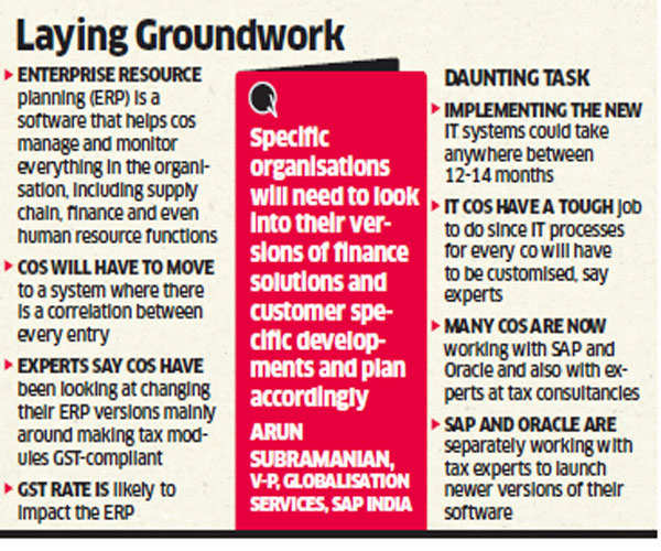 Companies may move to new IT systems to tackle GST challenges