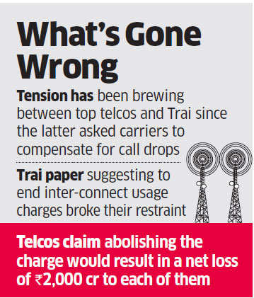 Dispute between telcos and Trai unprecedented in annals of corporate history