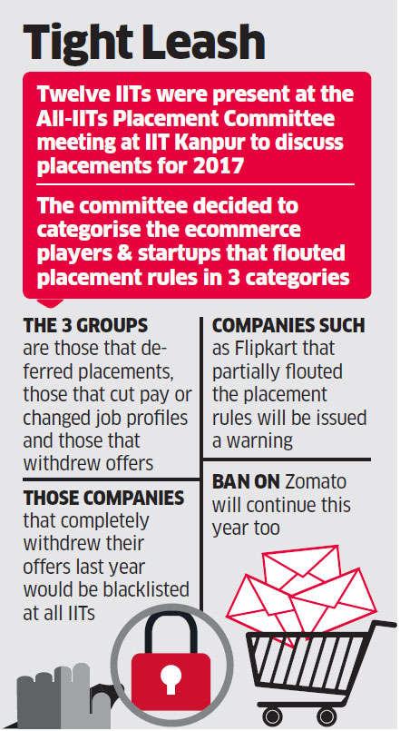 This placement season, IITs will likely blacklist 20 startups that reneged on job offers to students