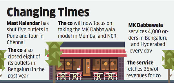 MK Dabbawala service to start in Mumbai, NCR by end of this year