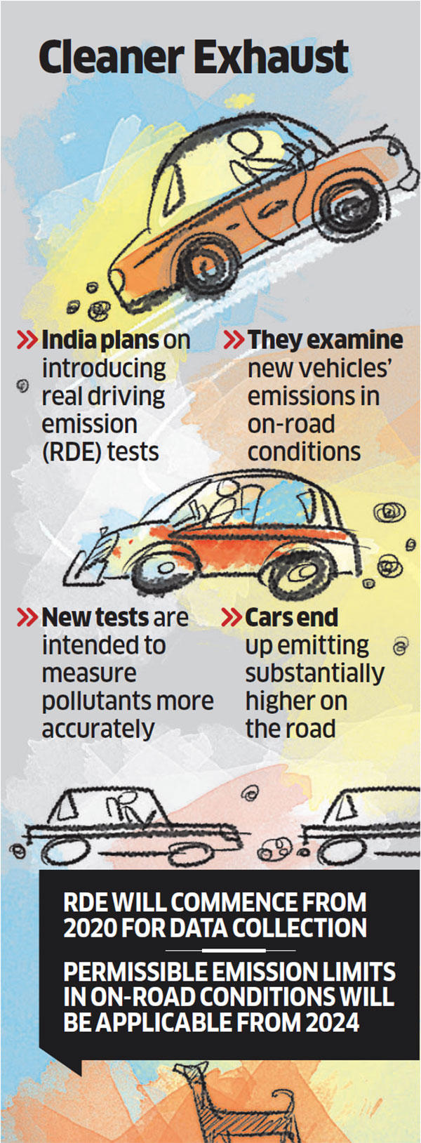 Soon, real driving emission tests to check actual performance on road