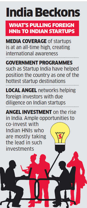 Foreign angel investors provide wings to small Indian startups