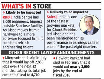 Cisco: Cisco layoff likely to impact India R&D - The Economic Times