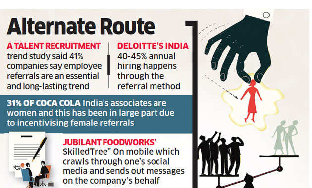 Hiring via employee referrals on the rise