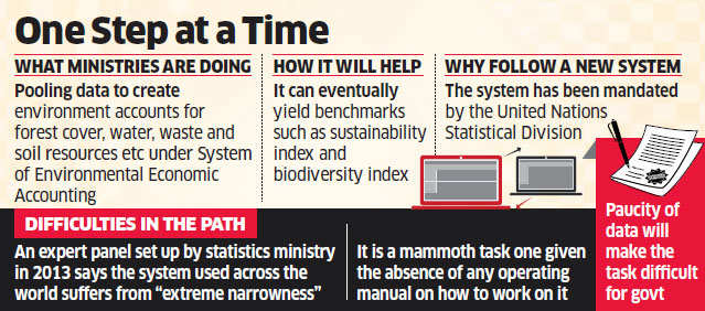 Ministries pooling data to account for environmental damage in GDP