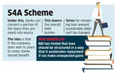 RBI rejects plea to relax S4A norms