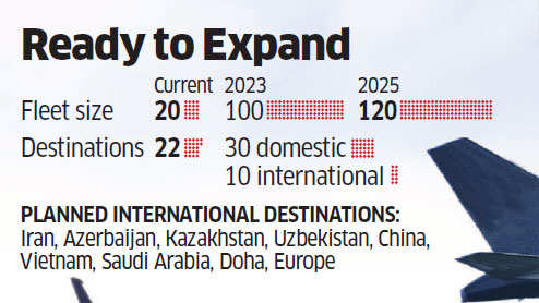 100 planes by 2023, finally, GoAir spreads its wings to take on rivals
