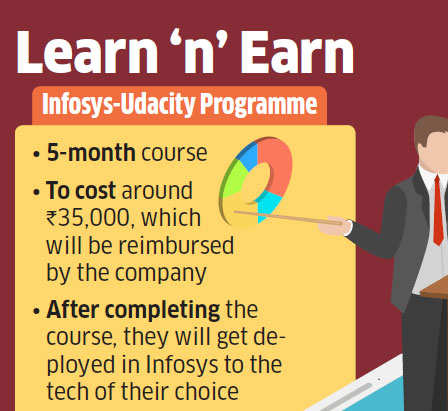 Infosys: Train at Udacity before you join Infosys ranks