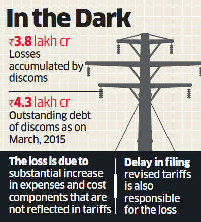 Uday: UDAY scheme: Power companies still losing 20 paise on