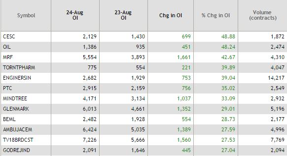 torrent stock price