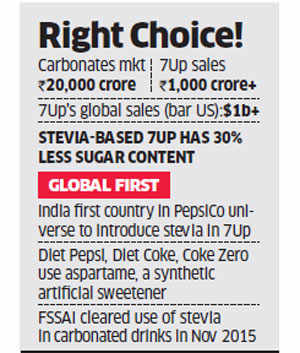 7Up becomes first fizzy drink in India to use the stevia sweetener