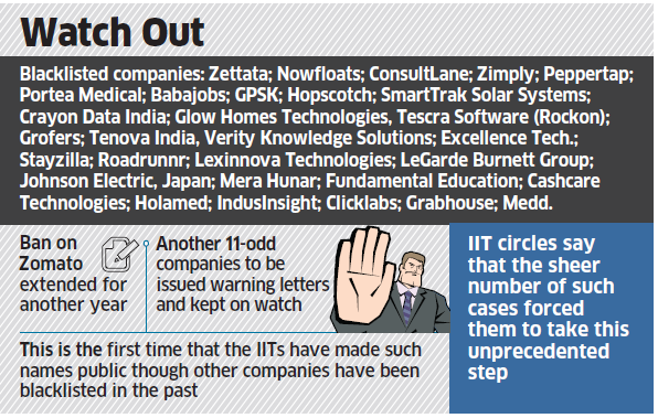 IITs name and shame companies going back on job offers - The