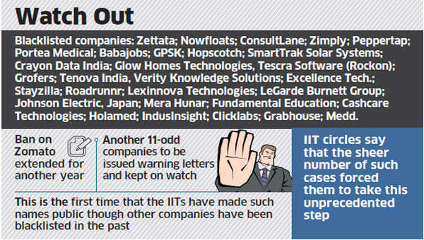 IITs name and shame companies going back on job offers