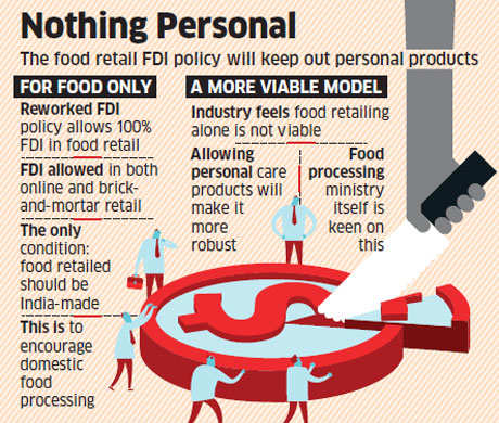 Government won't include personal care products under FDI in food retail