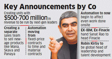 Brexit, not exits, is Infosys' problem right now, says Vishal Sikka