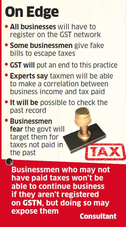 Small businessmen wary of retro tax demand under GST mechanism