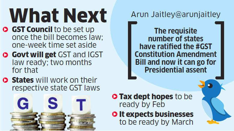 Odisha ratifies GST Bill, up to President now