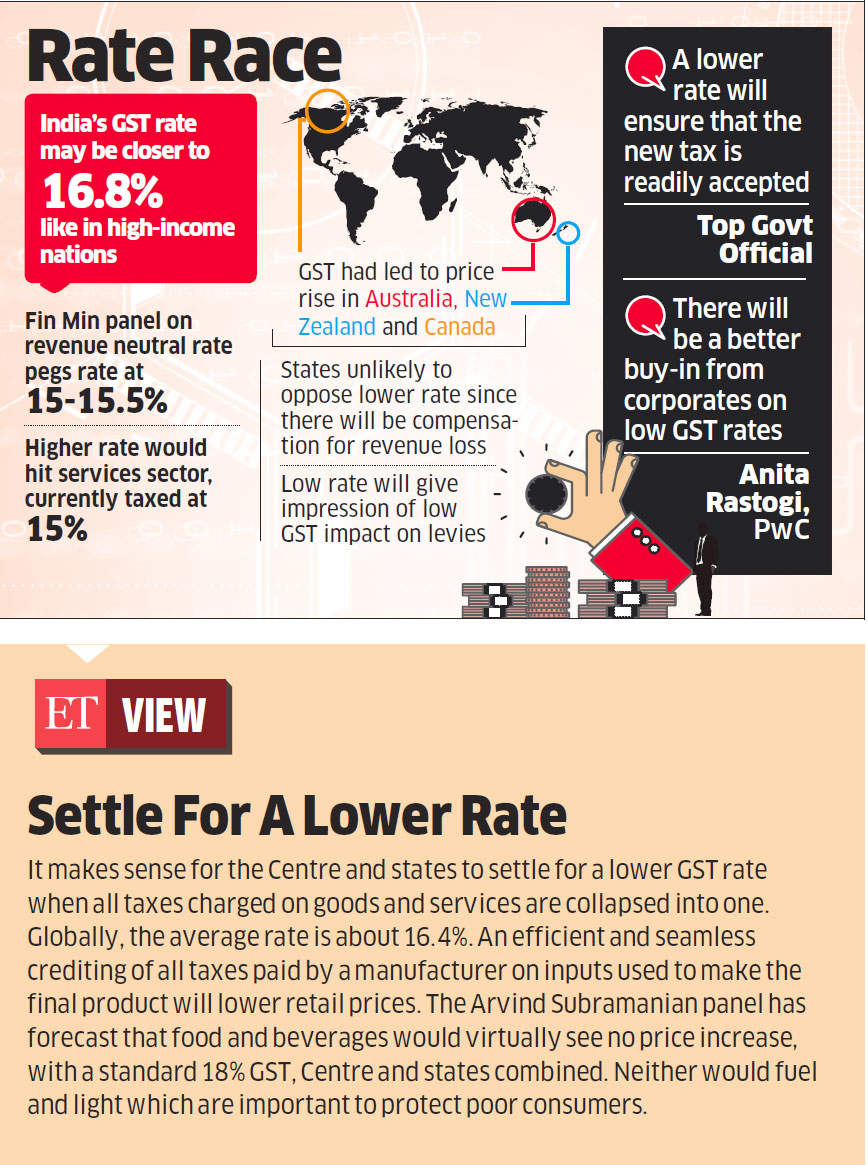 Chorus grows for lower GST rate, some policymakers want it at 16%