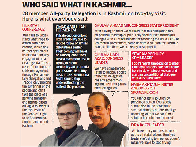 Hurriyat leaders refuse to meet non-BJP members of all ...