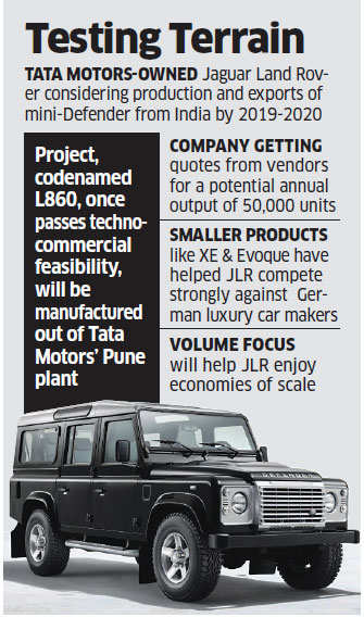 JLR plans to make Land Rover SUVs for Indian market