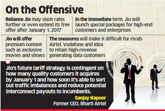 Reliance Jio may cut rates further to ramp up customer base