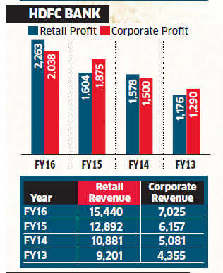 These top retail bankers kept their institutions going during tough times