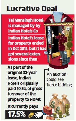 Hotel operators, investors keen on buying Taj Mansingh hotel