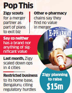 Phaneesh Murthy's e-pharmacy Zigy may halt operations in 3 months