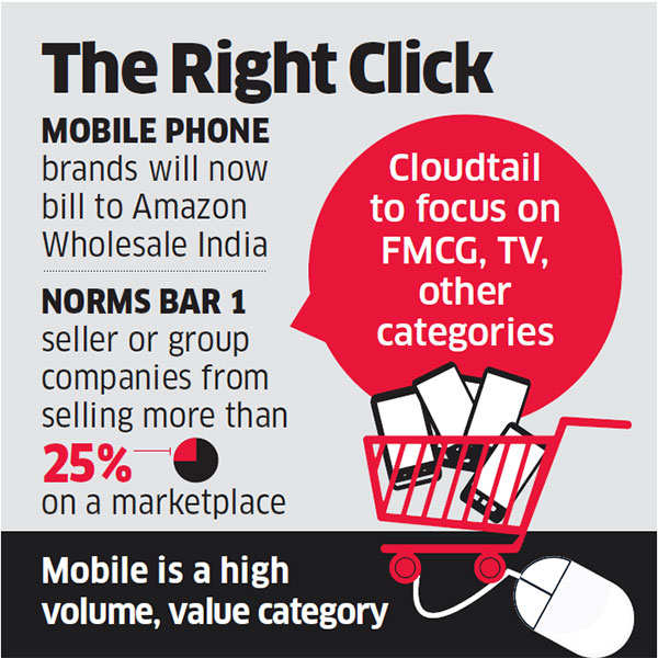 To comply with foreign investment norms, Amazon India's Cloudtail to stop selling mobile phones
