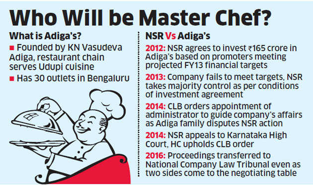 Private equity fund NSR likely to buy out Adiga's restaurant chain