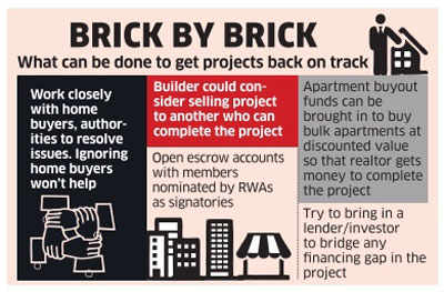 Builders find giving refund on delays tough, look to finish pending projects