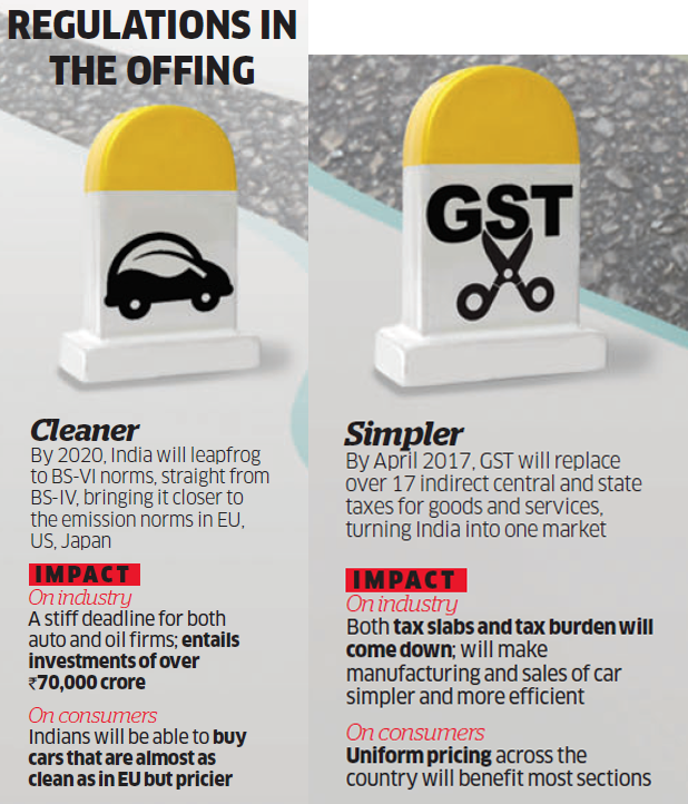 Why Made In India Cars Will Soon Be Safer Cleaner But Costlier