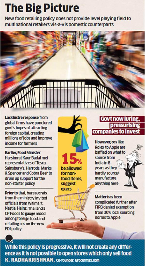 Global retail finds sourcing clause difficult to swallow