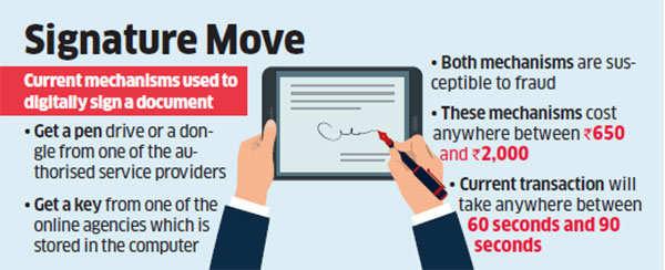 Aadhaar's e-sign awaits RBI nod