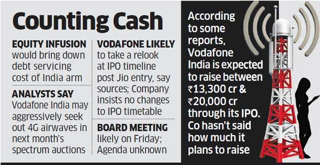 Vodafone plans to invest $3 billion into India operations