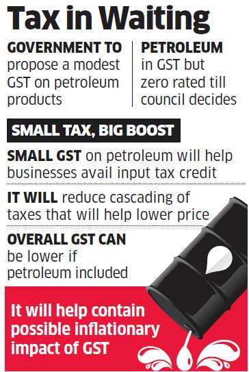 Petroleum products to enter under GST regime to fuel big gains