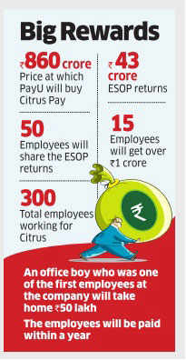 How Citrus Pay made 15 of its staff crorepatis