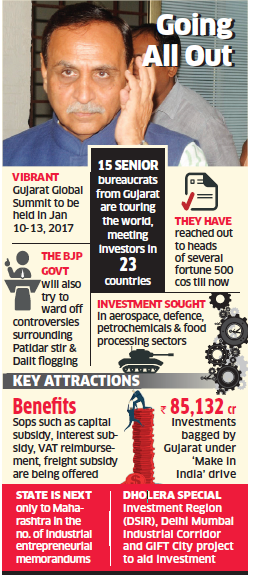 in: 'Make in Gujarat' in focus at Vibrant Gujarat Global Summit