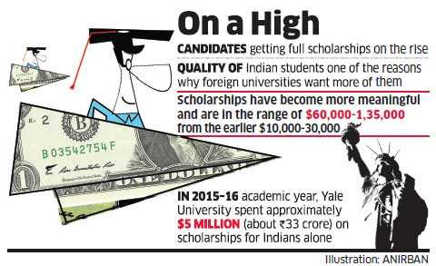 US B-schools open up wallets to lure Indian students