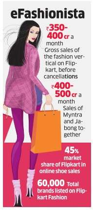 Flipkart wants to sell half of India's fashion