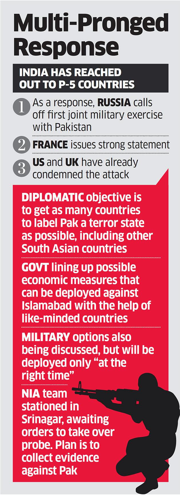 Uri terror attack: No knee-jerk response, government mulls graded options