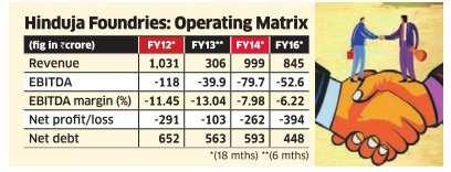 HFL merger a concern for Ashok Leyland investors